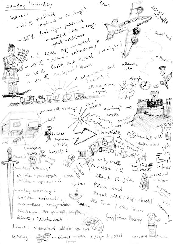 Tagebuch Seite 1
