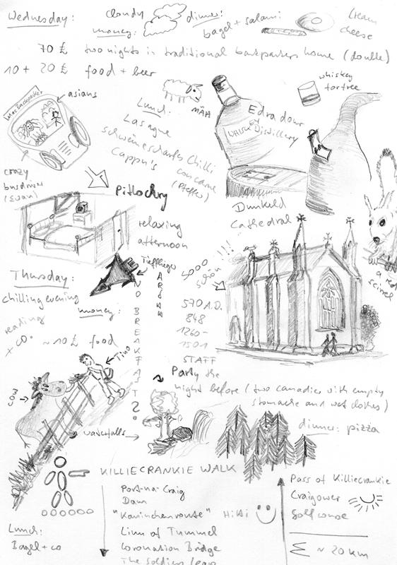 Tagebuch Seite 3